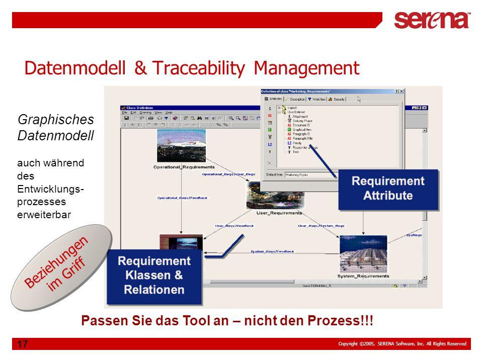Copyright ©2005, SERENA Software, Inc. All Rights Reserved 17 Datenmodell & Traceability Management Graphisches Datenmodell auch während des Entwicklu