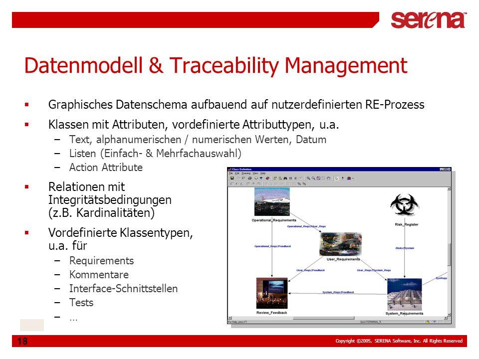 Copyright ©2005, SERENA Software, Inc. All Rights Reserved 18 Datenmodell & Traceability Management Graphisches Datenschema aufbauend auf nutzerdefini