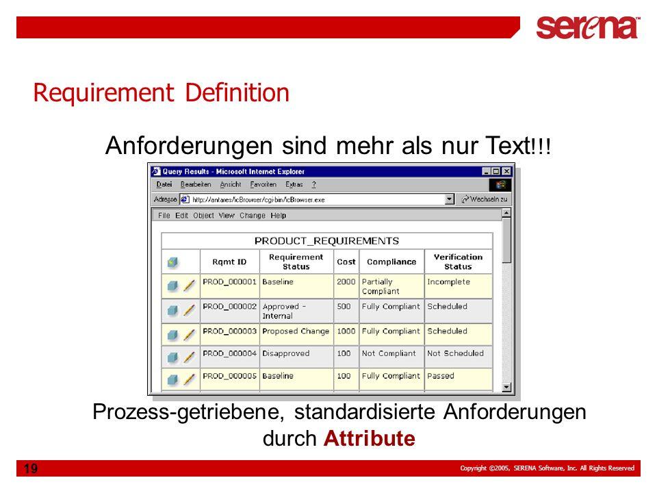 Copyright ©2005, SERENA Software, Inc. All Rights Reserved 19 Requirement Definition Anforderungen sind mehr als nur Text !!! Prozess-getriebene, stan