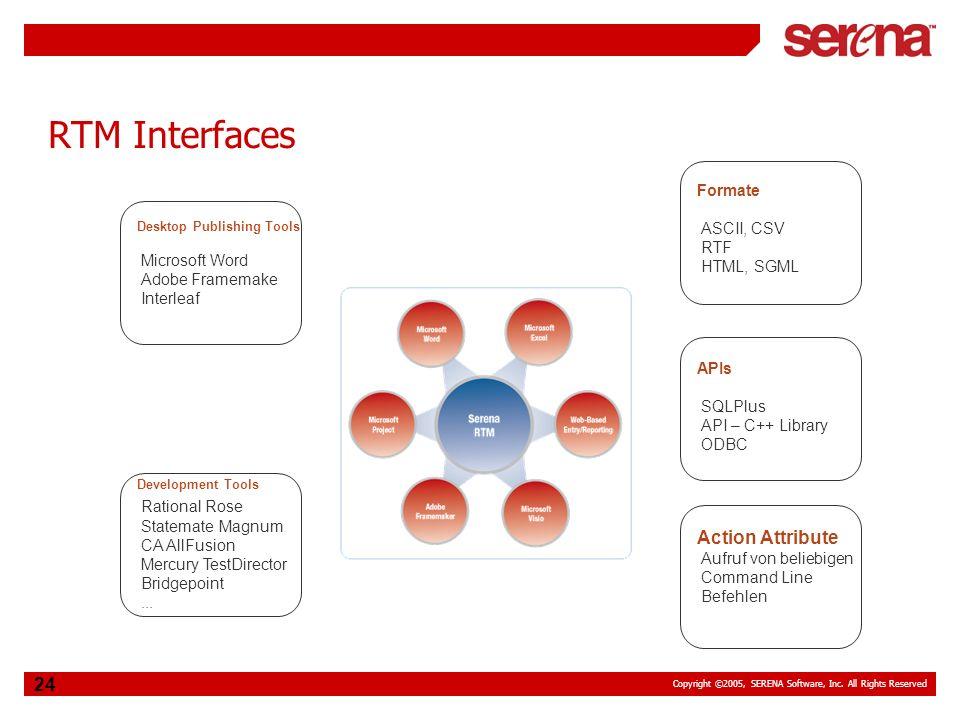 Copyright ©2005, SERENA Software, Inc. All Rights Reserved 24 RTM Interfaces Desktop Publishing Tools Microsoft Word Adobe Framemake Interleaf Develop