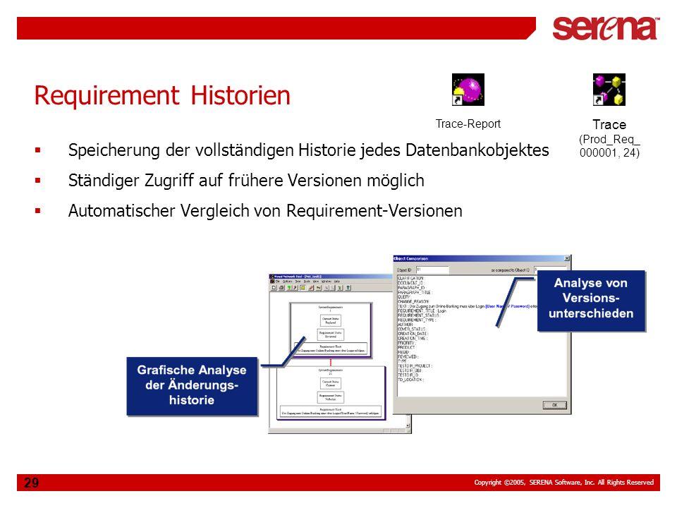 Copyright ©2005, SERENA Software, Inc. All Rights Reserved 29 Requirement Historien Speicherung der vollständigen Historie jedes Datenbankobjektes Stä