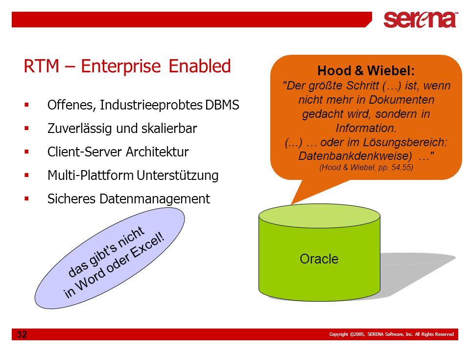 Copyright ©2005, SERENA Software, Inc. All Rights Reserved 32 RTM – Enterprise Enabled Offenes, Industrieeprobtes DBMS Zuverlässig und skalierbar Clie