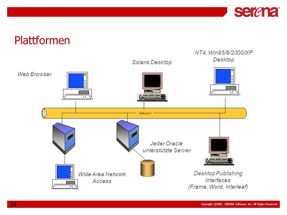 Copyright ©2005, SERENA Software, Inc. All Rights Reserved 34 Plattformen NT4, Win95/8/2000/XP Desktop Network Solaris Desktop Jeder Oracle unterstütz
