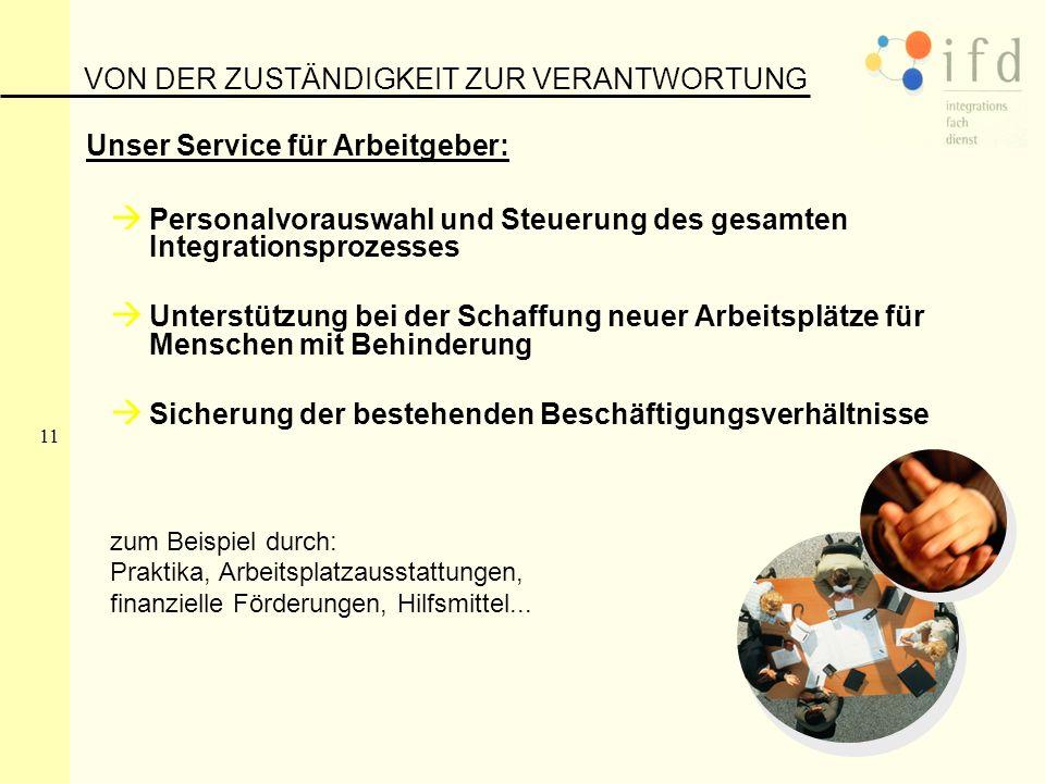 12 VON DER ZUSTÄNDIGKEIT ZUR VERANTWORTUNG Ihr Ansprechpartner: Integrationsfachdienst Oberpfalz Oberländer Str.