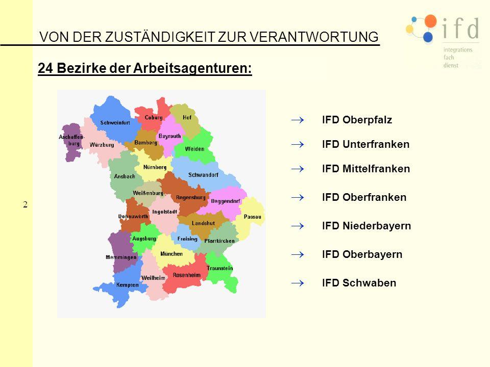 2 VON DER ZUSTÄNDIGKEIT ZUR VERANTWORTUNG 24 Bezirke der Arbeitsagenturen: IFD Schwaben IFD Oberpfalz IFD Mittelfranken IFD Unterfranken IFD Niederbay