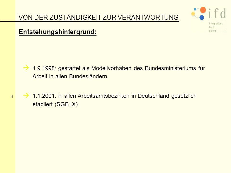 4 VON DER ZUSTÄNDIGKEIT ZUR VERANTWORTUNG 1.9.1998: gestartet als Modellvorhaben des Bundesministeriums für Arbeit in allen Bundesländern 1.1.2001: in