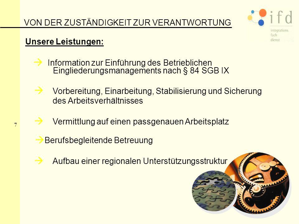7 VON DER ZUSTÄNDIGKEIT ZUR VERANTWORTUNG Unsere Leistungen: Berufsbegleitende Betreuung Vorbereitung, Einarbeitung, Stabilisierung und Sicherung des