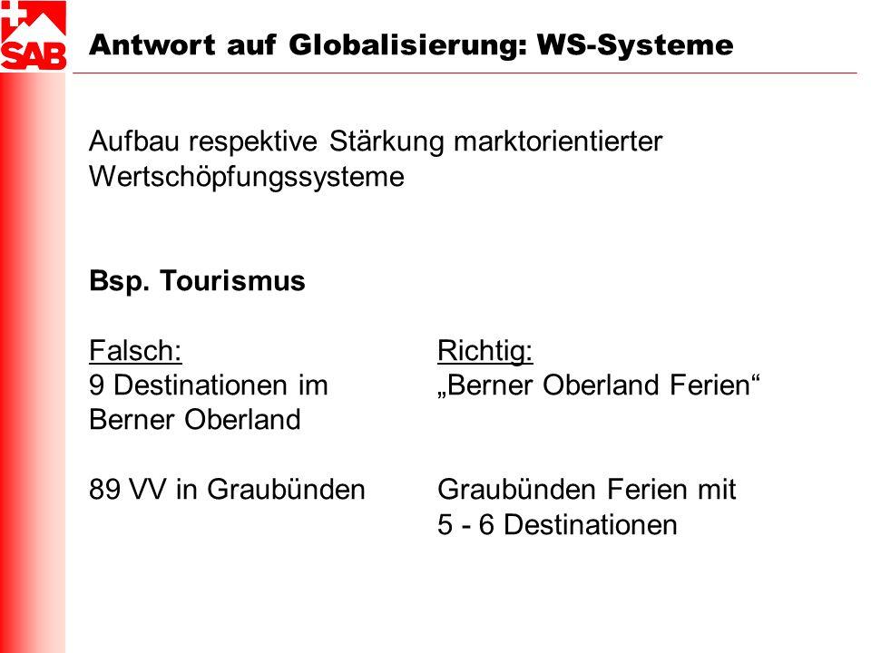 Antwort auf Globalisierung: WS-Systeme Aufbau respektive Stärkung marktorientierter Wertschöpfungssysteme Bsp. Tourismus Falsch: Richtig: 9 Destinatio