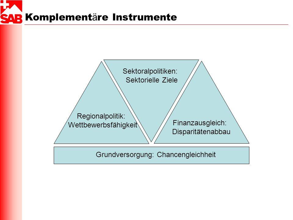 Komplement ä re Instrumente Finanzausgleich: Disparitätenabbau Regionalpolitik: Wettbewerbsfähigkeit Sektoralpolitiken: Sektorielle Ziele Grundversorg