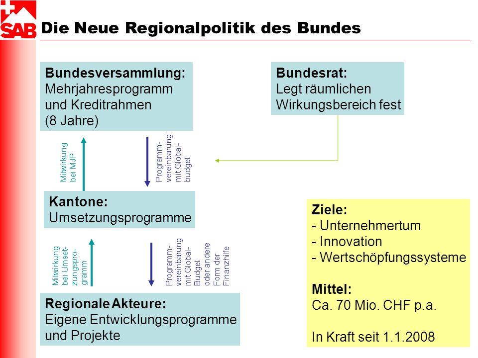 Die Neue Regionalpolitik des Bundes Bundesversammlung: Mehrjahresprogramm und Kreditrahmen (8 Jahre) Kantone: Umsetzungsprogramme Regionale Akteure: E