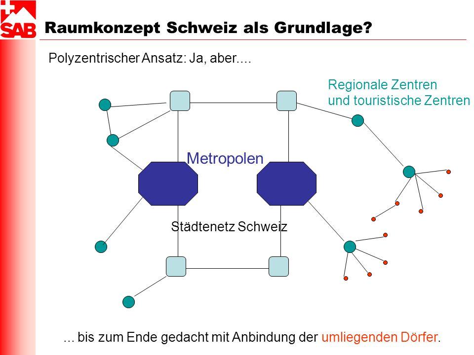 Raumkonzept Schweiz als Grundlage? Metropolen Polyzentrischer Ansatz: Ja, aber....... bis zum Ende gedacht mit Anbindung der umliegenden Dörfer. Städt