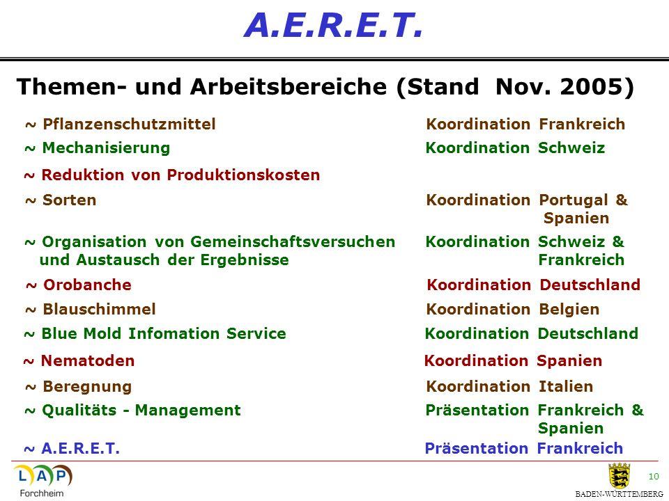 BADEN-WÜRTTEMBERG 10 A.E.R.E.T. Themen- und Arbeitsbereiche (Stand Nov. 2005) ~ PflanzenschutzmittelKoordination Frankreich ~ MechanisierungKoordinati