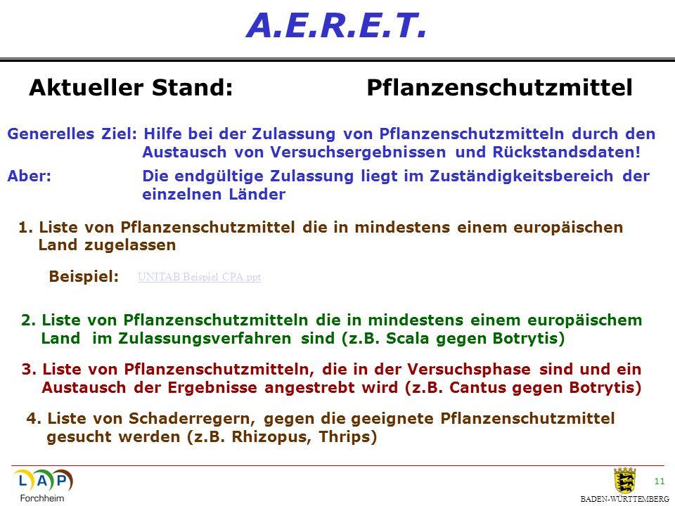 BADEN-WÜRTTEMBERG 11 A.E.R.E.T. Aktueller Stand:Pflanzenschutzmittel Generelles Ziel: Hilfe bei der Zulassung von Pflanzenschutzmitteln durch den Aust
