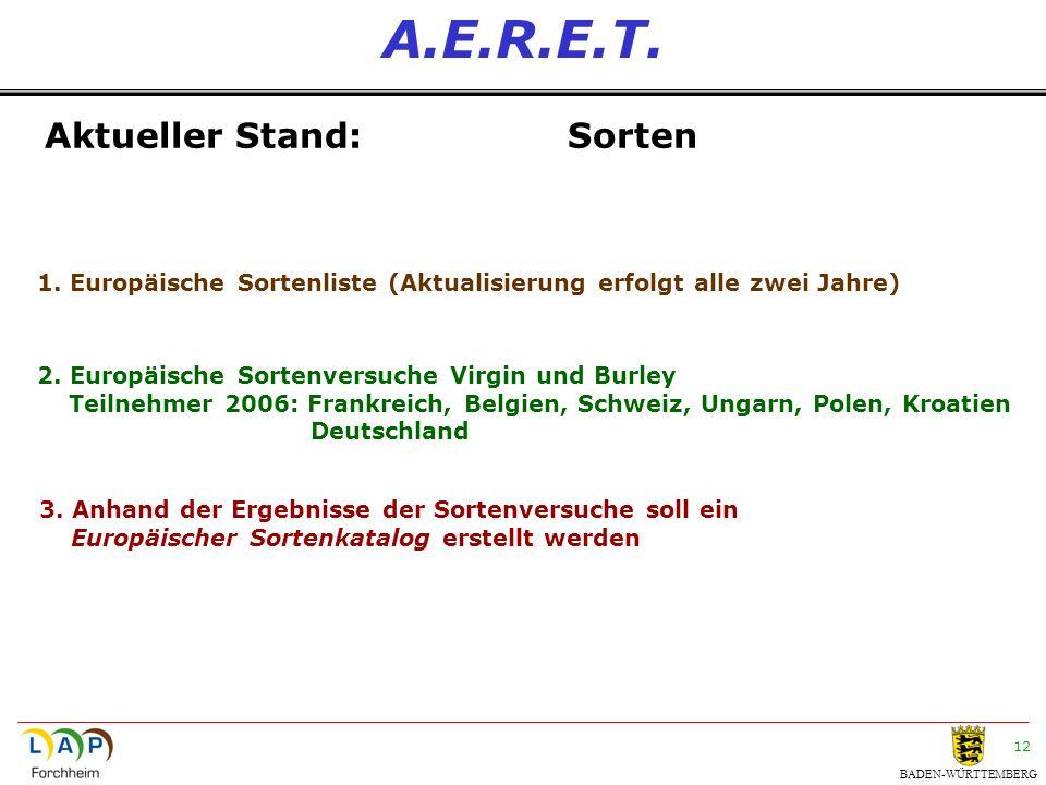 BADEN-WÜRTTEMBERG 12 A.E.R.E.T. Aktueller Stand:Sorten 2. Europäische Sortenversuche Virgin und Burley Teilnehmer 2006: Frankreich, Belgien, Schweiz,