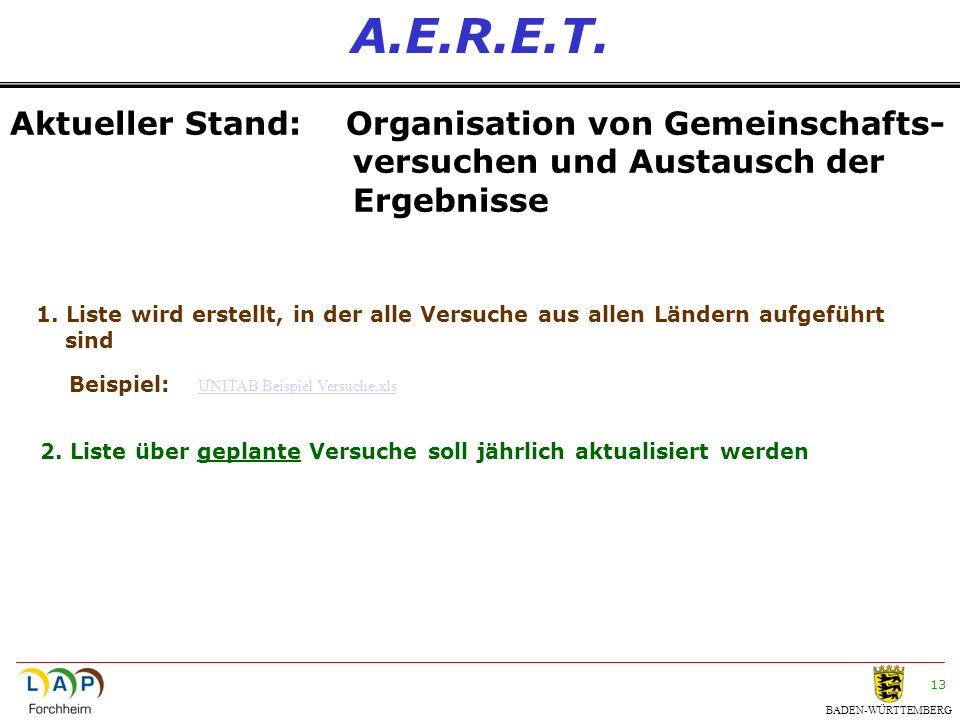 BADEN-WÜRTTEMBERG 13 A.E.R.E.T. Aktueller Stand: Organisation von Gemeinschafts- versuchen und Austausch der Ergebnisse 1. Liste wird erstellt, in der