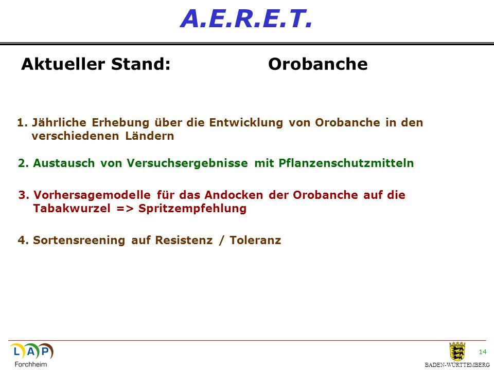 BADEN-WÜRTTEMBERG 14 A.E.R.E.T. Aktueller Stand:Orobanche 2. Austausch von Versuchsergebnisse mit Pflanzenschutzmitteln 1. Jährliche Erhebung über die