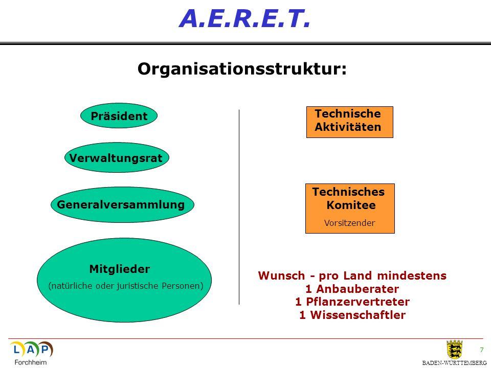 BADEN-WÜRTTEMBERG 7 A.E.R.E.T. Organisationsstruktur: Technische Aktivitäten Technisches Komitee Vorsitzender Präsident Verwaltungsrat Generalversamml
