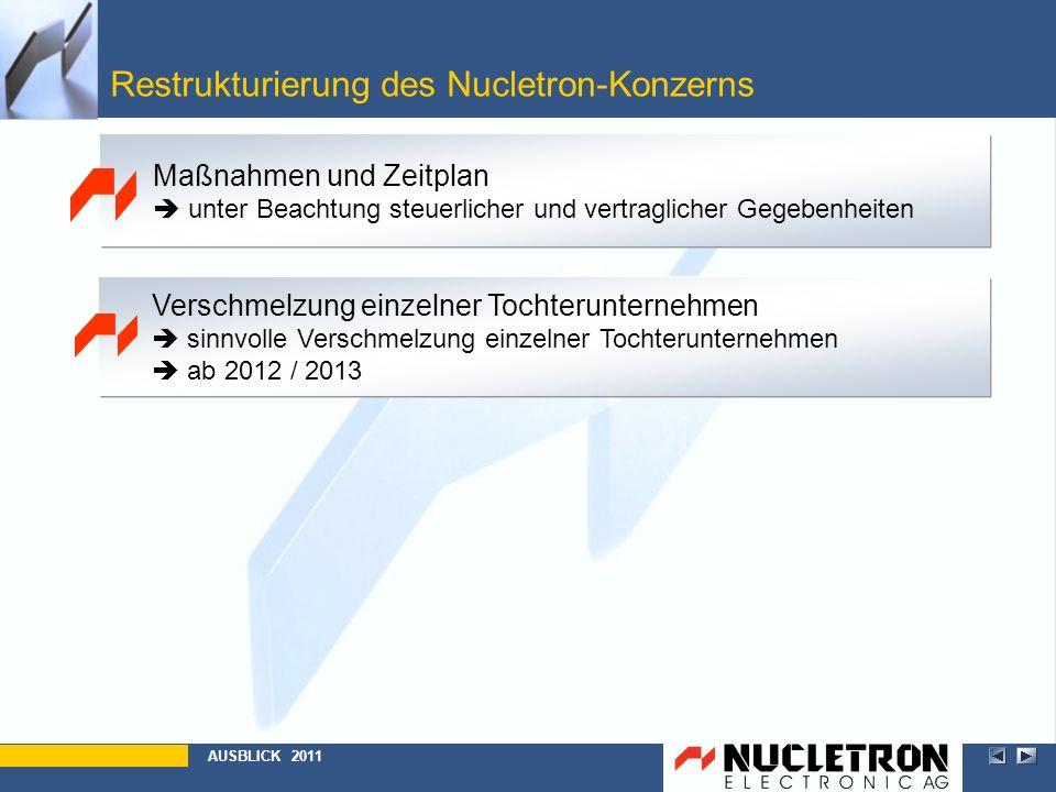 Restrukturierung des Nucletron-Konzerns Maßnahmen und Zeitplan unter Beachtung steuerlicher und vertraglicher Gegebenheiten AUSBLICK 2011 Verschmelzun