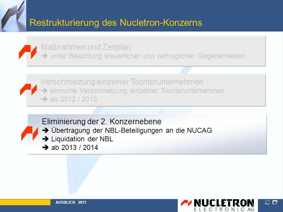 Restrukturierung des Nucletron-Konzerns AUSBLICK 2011 Maßnahmen und Zeitplan unter Beachtung steuerlicher und vertraglicher Gegebenheiten Verschmelzun