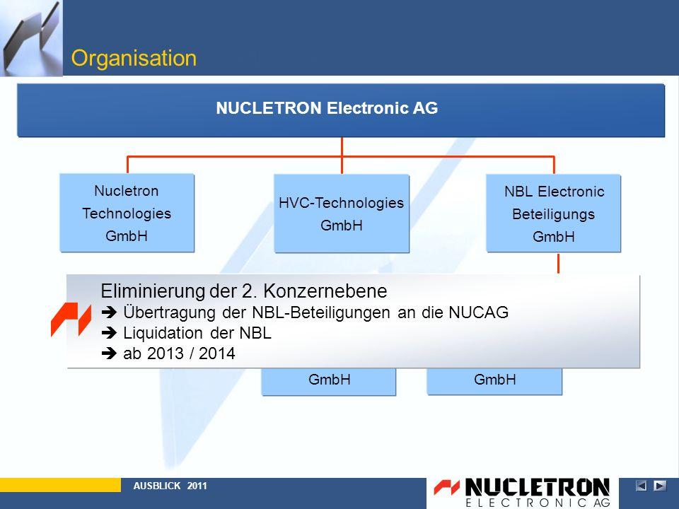 Organisation Bullet Point 3 AUSBLICK 2011 GSI Geräte-Schutz Industrie-Elektronik GmbH SINUS Electronic GmbH NBL Electronic Beteiligungs GmbH Nucletron