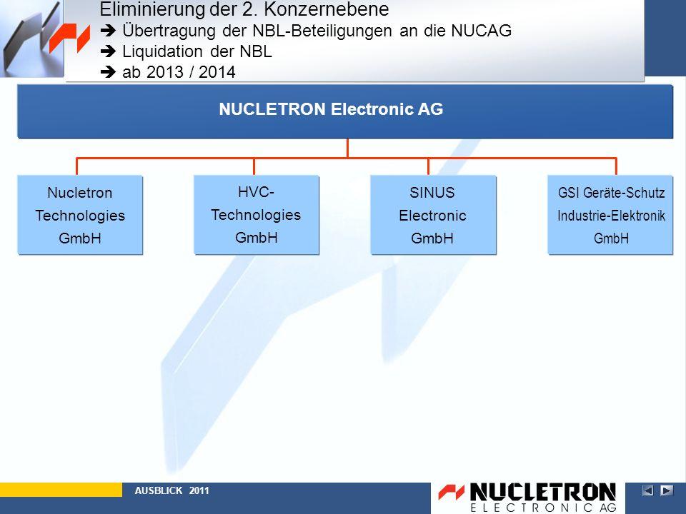AUSBLICK 2011 Nucletron Technologies GmbH SINUS Electronic GmbH HVC- Technologies GmbH NUCLETRON Electronic AG GSI Geräte-Schutz Industrie-Elektronik