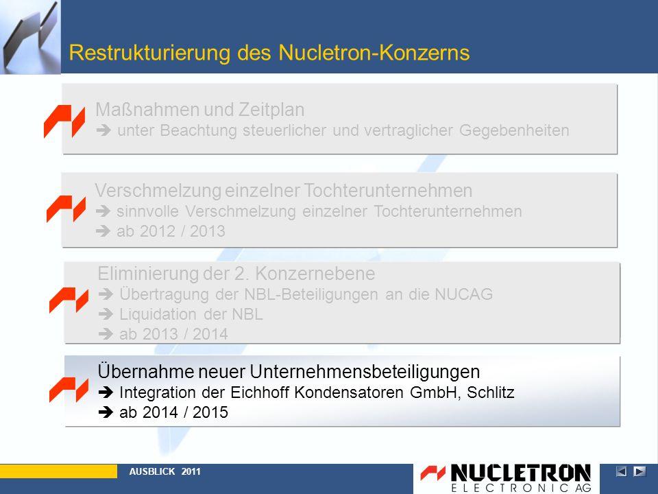 Eliminierung der 2. Konzernebene Übertragung der NBL-Beteiligungen an die NUCAG Liquidation der NBL ab 2013 / 2014 Restrukturierung des Nucletron-Konz