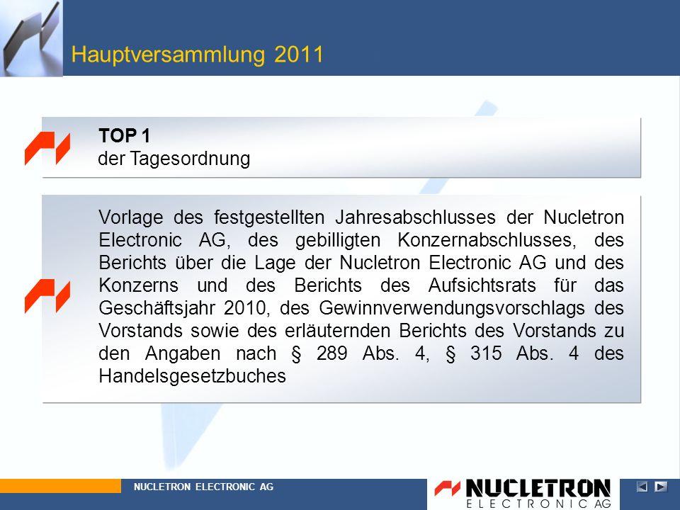 Hauptversammlung 2011 Top 2 Beschlussfassung über die Verwendung des Bilanzgewinns aus dem Geschäftsjahr 2010 NUCLETRON ELECTRONIC AG TOP 2 der Tagesordnung