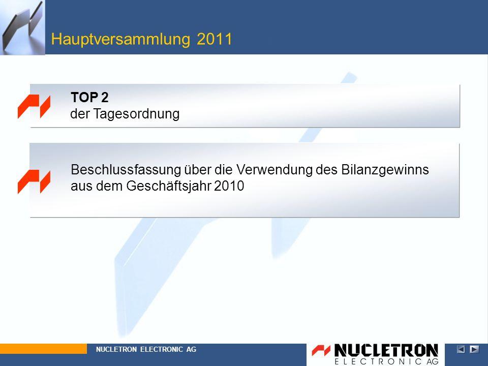 Hauptversammlung 2011 Top 2 Beschlussfassung über die Verwendung des Bilanzgewinns aus dem Geschäftsjahr 2010 NUCLETRON ELECTRONIC AG TOP 2 der Tageso