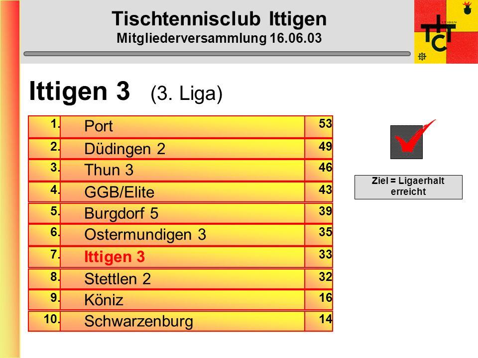 Tischtennisclub Ittigen Mitgliederversammlung 16.06.03 Ittigen 2 (2.