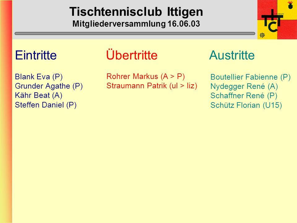 Tischtennisclub Ittigen Mitgliederversammlung 16.06.03 Willkommen zur Mitgliederversammlung 2003 vom 16.