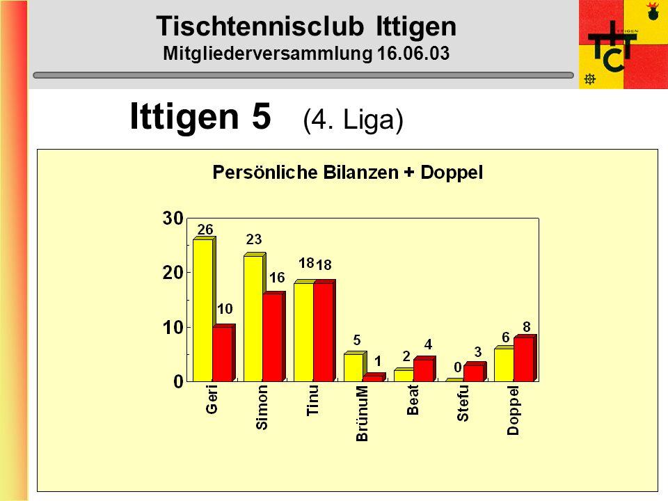Tischtennisclub Ittigen Mitgliederversammlung 16.06.03 Ittigen 5 (4. Liga)