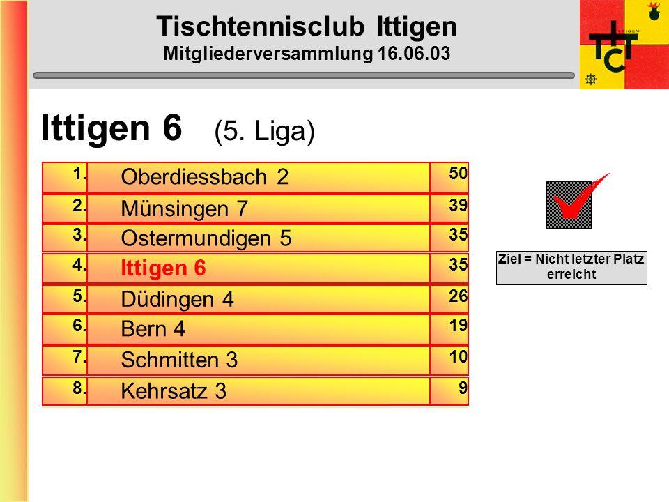 Tischtennisclub Ittigen Mitgliederversammlung 16.06.03 Ittigen 5 (4.