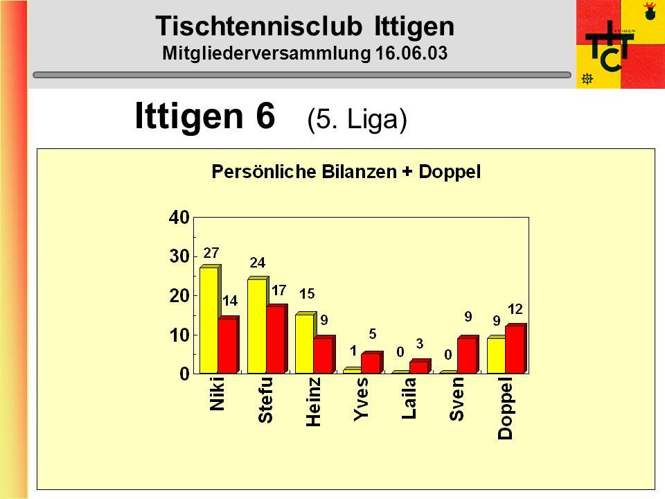 Tischtennisclub Ittigen Mitgliederversammlung 16.06.03 Ittigen 6 (5. Liga)