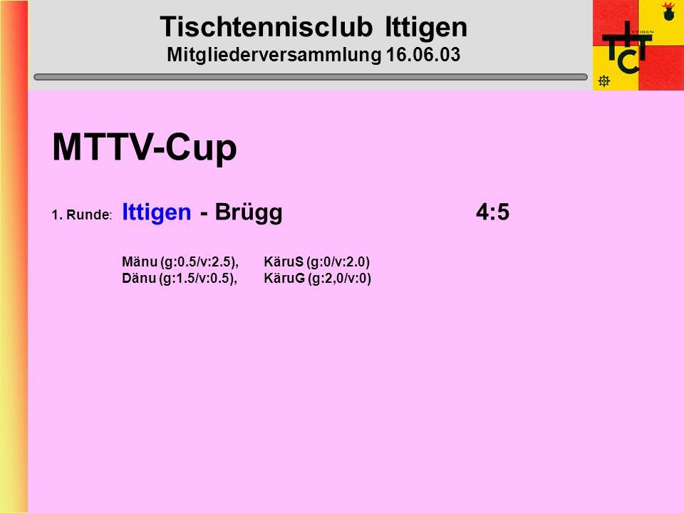 Tischtennisclub Ittigen Mitgliederversammlung 16.06.03 Ittigen 1 - O40 (1.