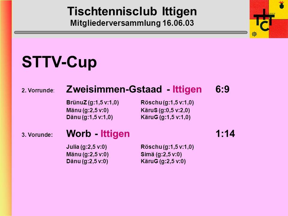 Tischtennisclub Ittigen Mitgliederversammlung 16.06.03 MTTV-Cup 1.