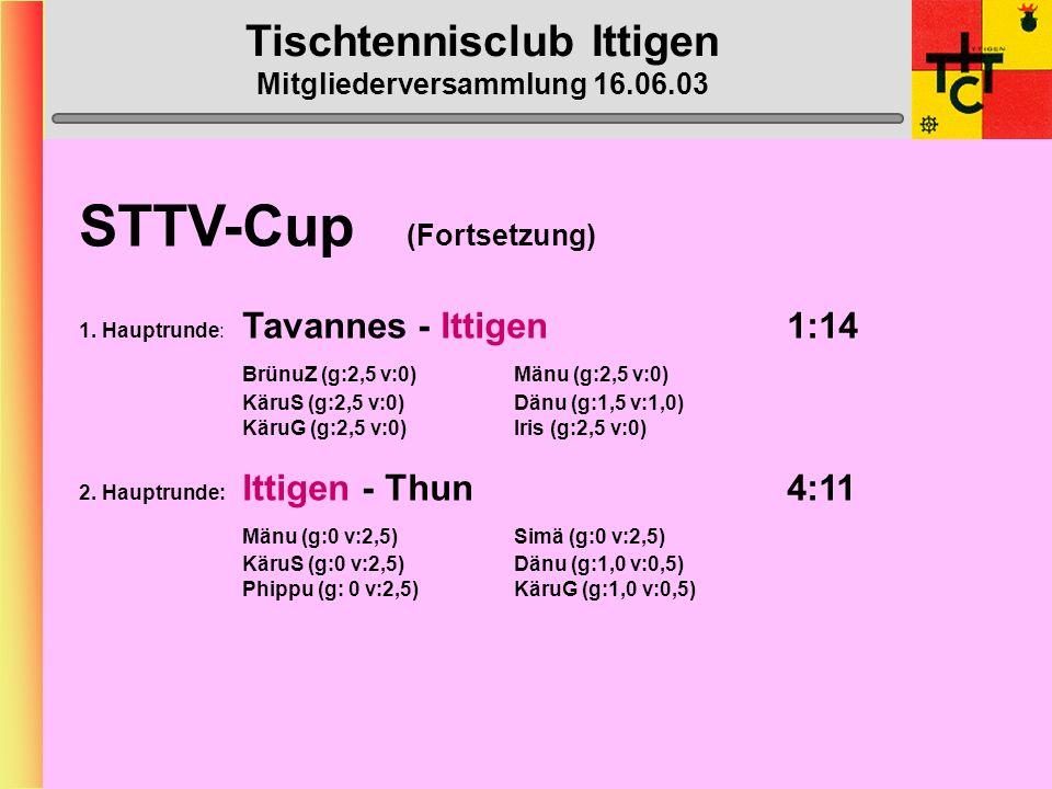 Tischtennisclub Ittigen Mitgliederversammlung 16.06.03 STTV-Cup 2.