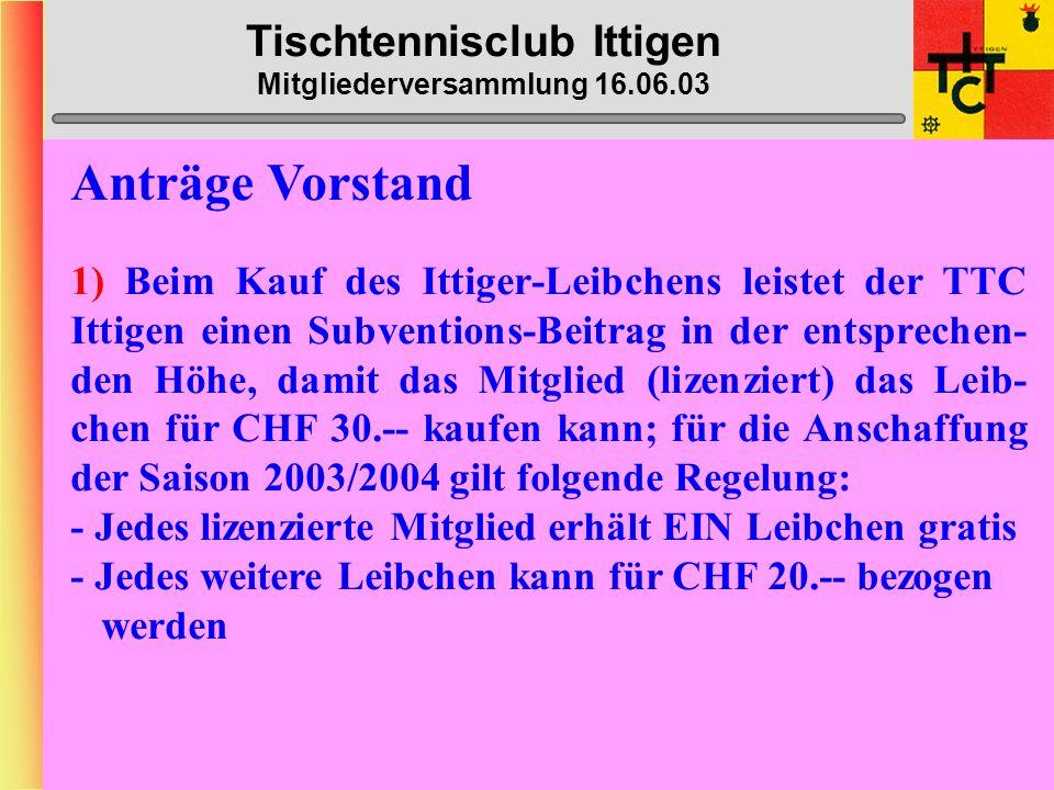 Tischtennisclub Ittigen Mitgliederversammlung 16.06.03 MV-Lose *3 Hauptpreise: CHF 100 / 50 / 30 *3 Flaschen Rotwein *x Nieten *7 Sponsoren für 1 Flug-Anteil- schein à 100.-- (Julia)