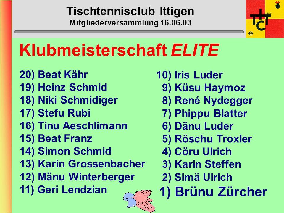Tischtennisclub Ittigen Mitgliederversammlung 16.06.03 Mannschafts-Daten Verteilung der Daten an Spieler bis DI, 5.