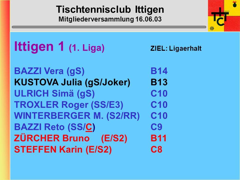 Tischtennisclub Ittigen Mitgliederversammlung 16.06.03 Neue Spielregeln 2003/04: * Service...