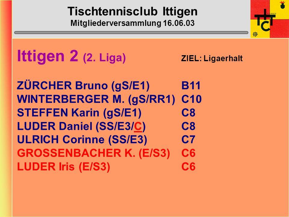 Tischtennisclub Ittigen Mitgliederversammlung 16.06.03 Ittigen 1 (1.