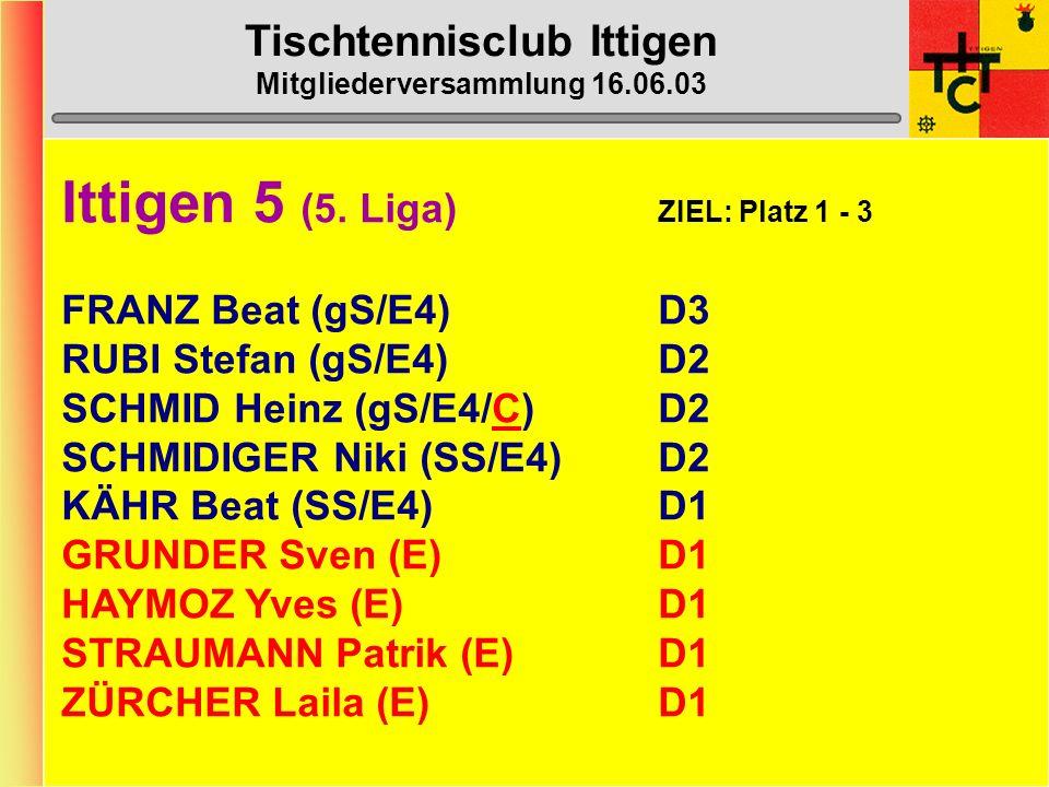 Tischtennisclub Ittigen Mitgliederversammlung 16.06.03 Ittigen 4 (4.
