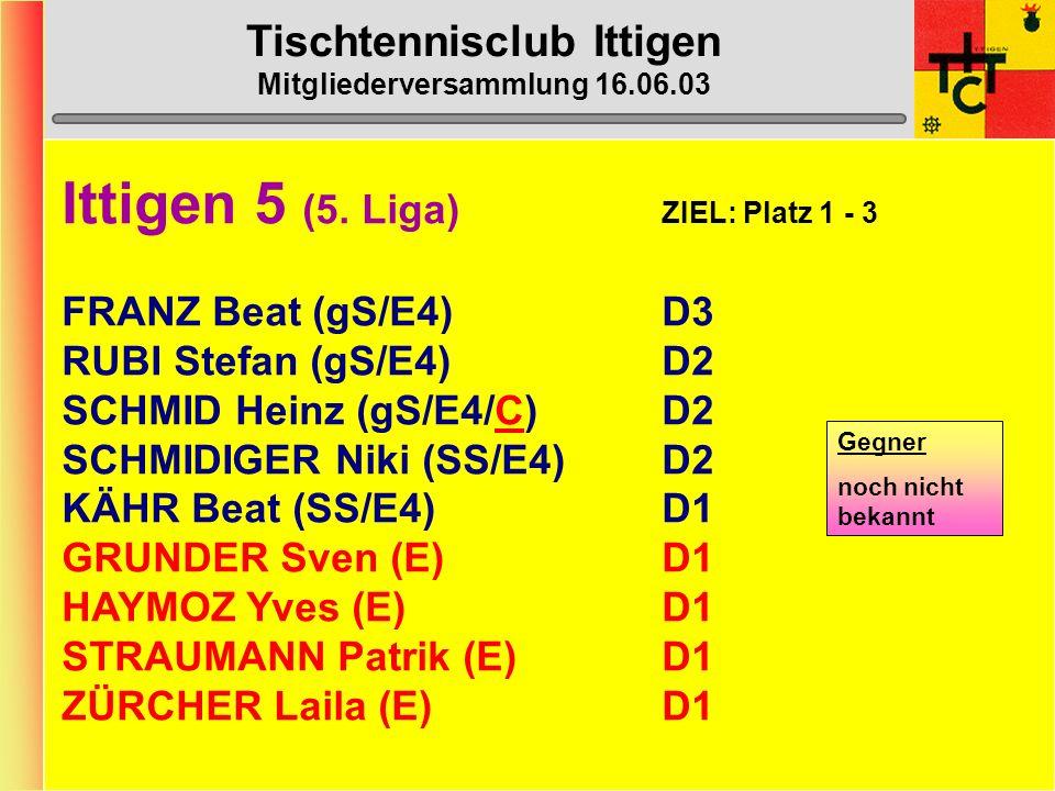 Tischtennisclub Ittigen Mitgliederversammlung 16.06.03 Ittigen 5 (5.