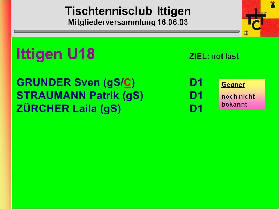 Tischtennisclub Ittigen Mitgliederversammlung 16.06.03 Ittigen U18 ZIEL: not last GRUNDER Sven (gS/C)D1 STRAUMANN Patrik (gS)D1 ZÜRCHER Laila (gS)D1