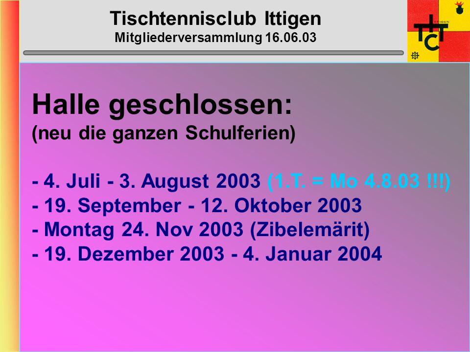 Tischtennisclub Ittigen Mitgliederversammlung 16.06.03 Ittigen U18 ZIEL: not last GRUNDER Sven (gS/C)D1 STRAUMANN Patrik (gS)D1 ZÜRCHER Laila (gS)D1 Gegner noch nicht bekannt