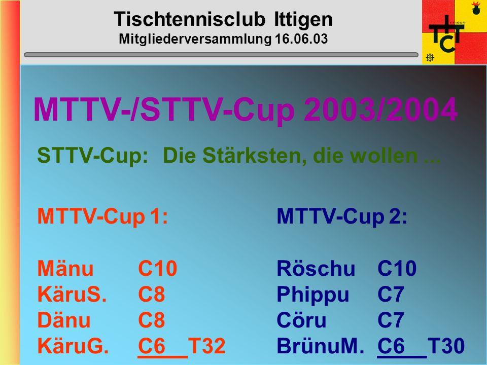 Tischtennisclub Ittigen Mitgliederversammlung 16.06.03 Halle geschlossen: (neu die ganzen Schulferien) - 4.