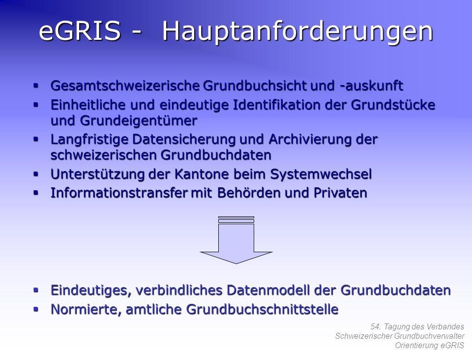 54. Tagung des Verbandes Schweizerischer Grundbuchverwalter Orientierung eGRIS eGRIS - Hauptanforderungen Gesamtschweizerische Grundbuchsicht und -aus