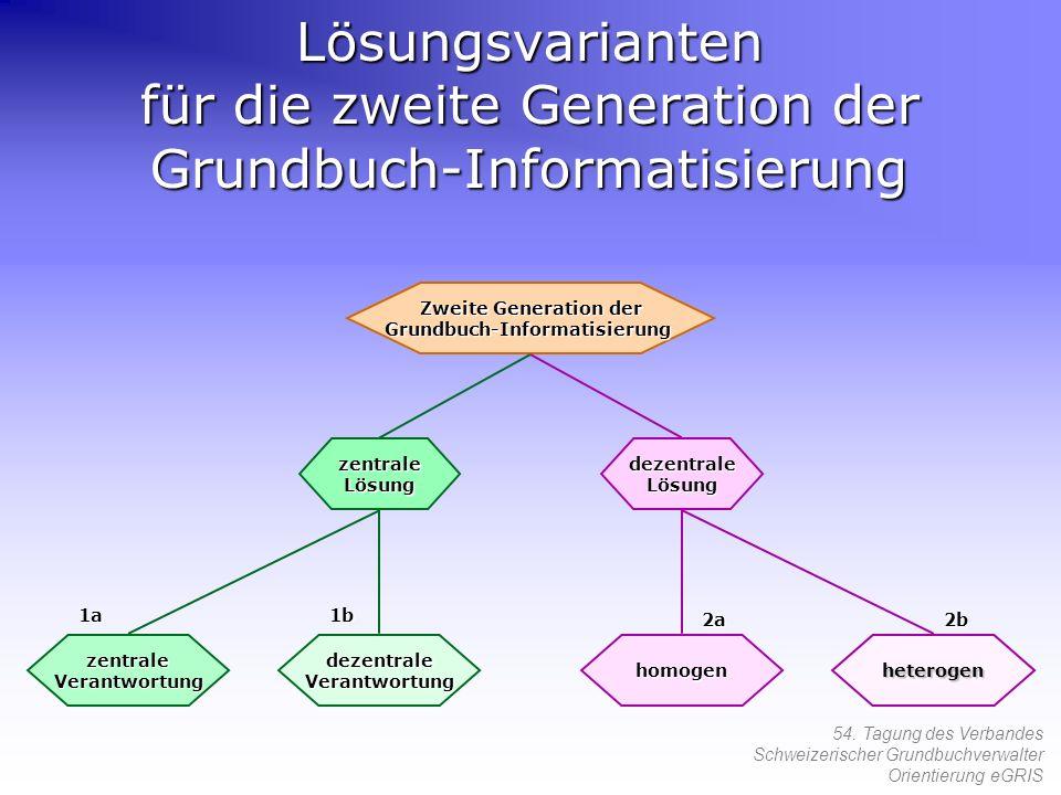 54. Tagung des Verbandes Schweizerischer Grundbuchverwalter Orientierung eGRIS Lösungsvarianten für die zweite Generation der Grundbuch-Informatisieru