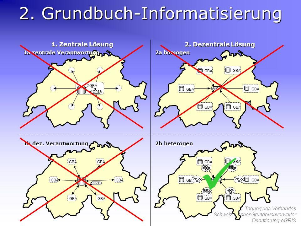 54. Tagung des Verbandes Schweizerischer Grundbuchverwalter Orientierung eGRIS 2. Grundbuch-Informatisierung eGRIS GBA GBAGBA GBA GBA GBA eGRIS ZGBA e