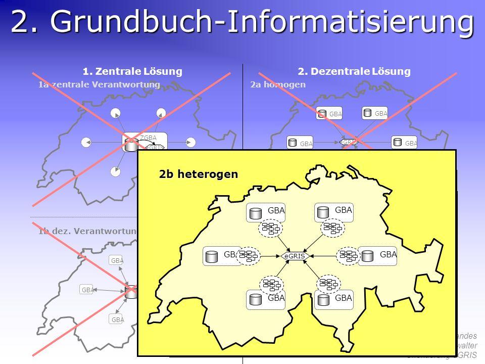 54. Tagung des Verbandes Schweizerischer Grundbuchverwalter Orientierung eGRIS 2. Grundbuch-Informatisierung ZGBA eGRIS GBA eGRIS GBA 1a zentrale Vera