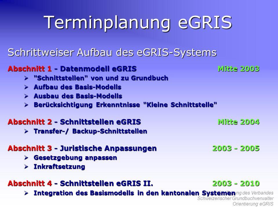 54. Tagung des Verbandes Schweizerischer Grundbuchverwalter Orientierung eGRIS Terminplanung eGRIS Abschnitt 1 - Datenmodell eGRISMitte 2003